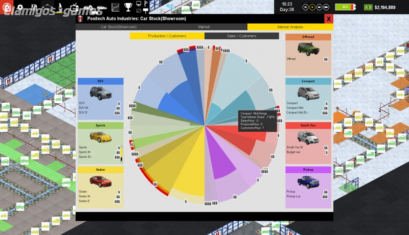 Download Production Line: Car Factory Simulation